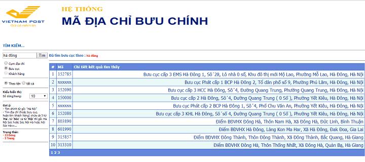 mã zip code vietnam
